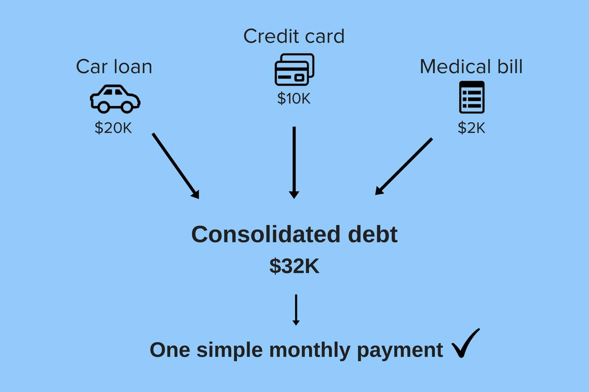10 Easy Methods to Save Cash For Your Debt Settlement Program