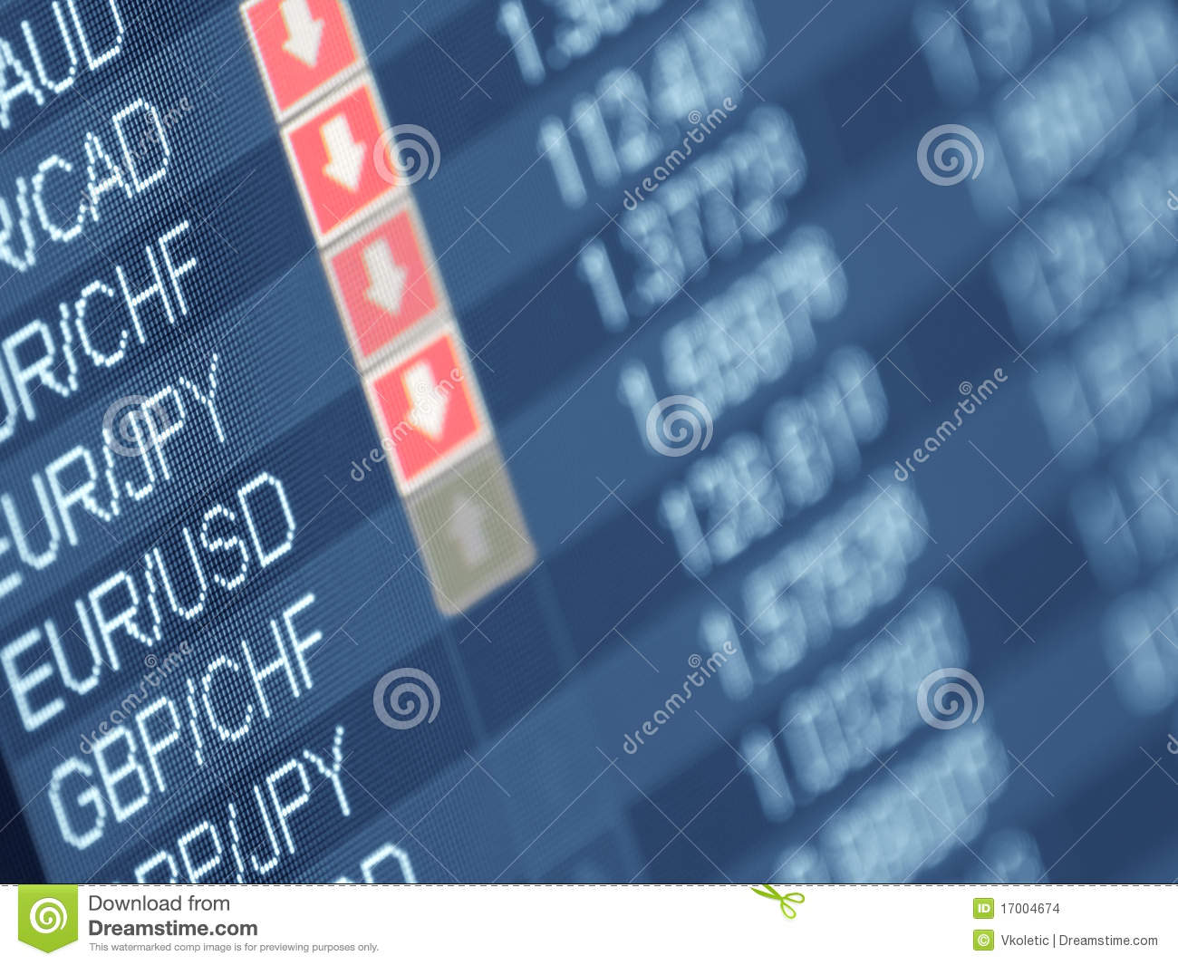 Foreign exchange Buying and selling Basic Evaluation