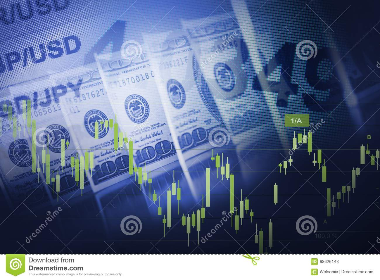 Foreign exchange Buying and selling Sentimental Evaluation